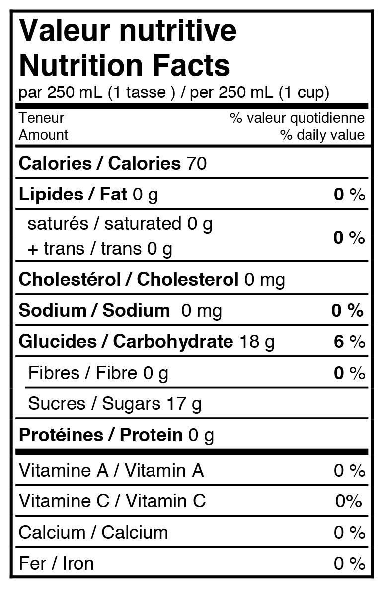 fiche-nutritive-limonade-à-la-grenade-pétillante