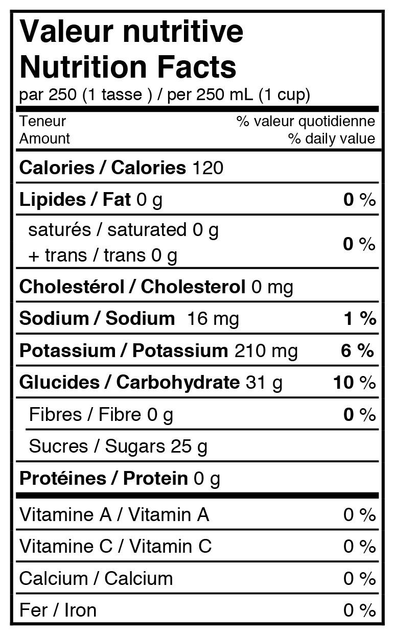 fiche-nutritive-vision-santé-grenade
