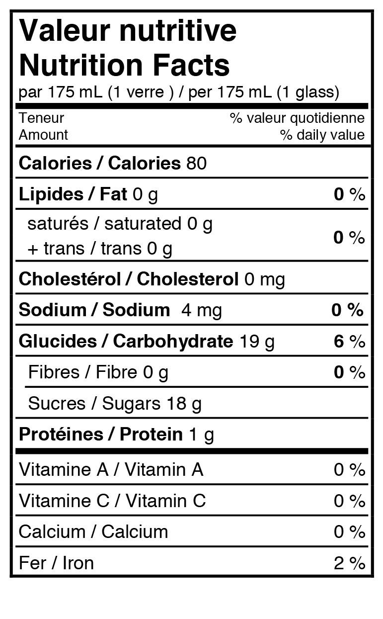 fiche-nutritive-xavier-mout-de-raisin-blanc