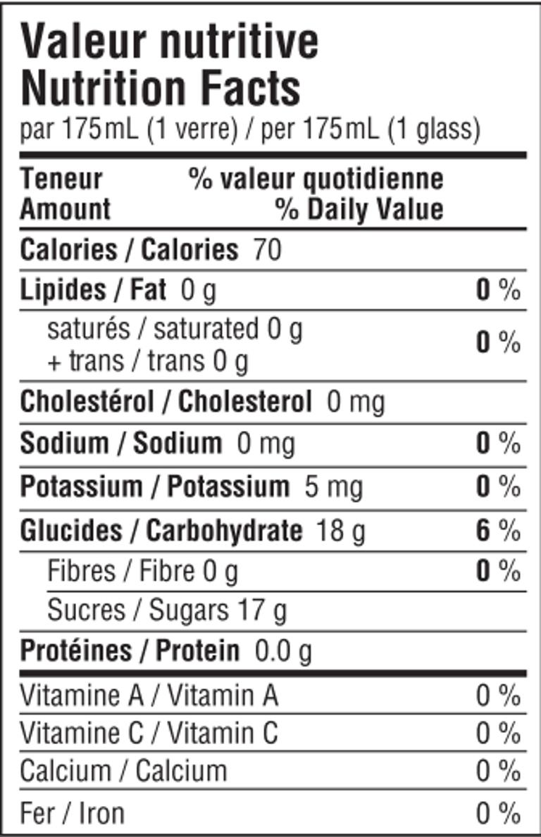 Nutrition-Lime-Lemonade